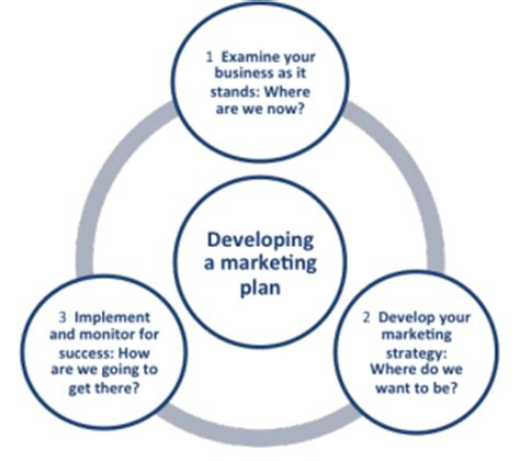 Strategic Plan 2016-2021 Culver City, CA